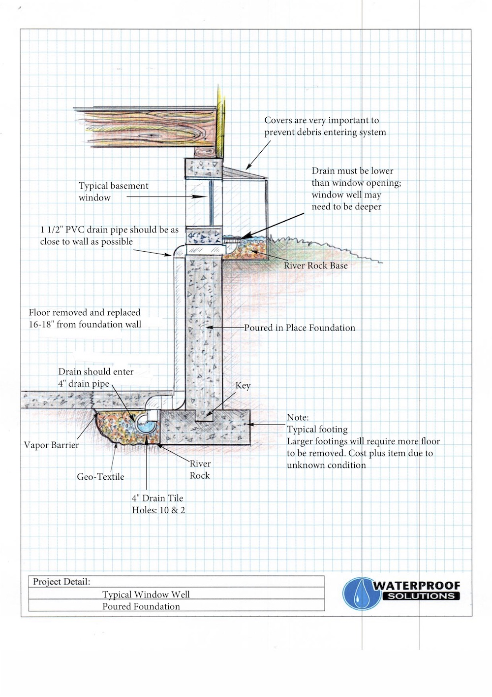 foundation wall diagram window well drain waterproof solutions stl foundation specialists  window well drain waterproof