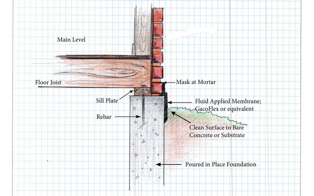 Waterproof Solutions St. Louis Home Foundation Repair Education – Above Ground Seal