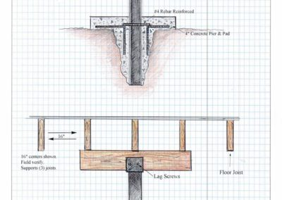 Crawl Space Floor Joist Supports