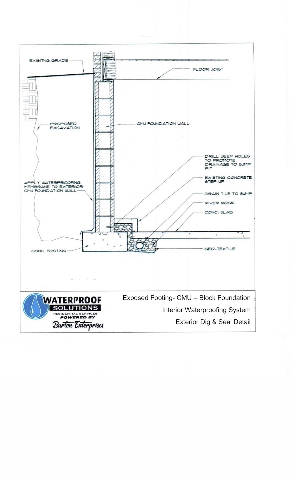 Foundation Documents Waterproof Solutions Stl Foundation